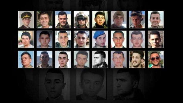 Foto - İDLİB ŞEHİTLERİ: 4- Türkiye İdlib'de 36 şehit verdi 27 Şubat 2020'de Rusya destekli Suriye Silahlı Kuvvetleri, Suriye İç Savaşı kapsamında İdlib'de 400 askerin bulunduğu Türk Silahlı Kuvvetlerine ait piyade taburuna hava saldırısı düzenledi. Saldırı sonucunda 36 Türk askeri şehit düştü.