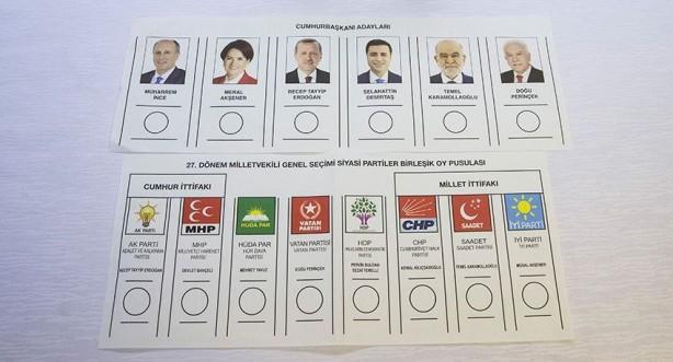 Foto - Şimdi gelelim genel seçim sonuçlarıyla ilgili soru ve cevaplara...