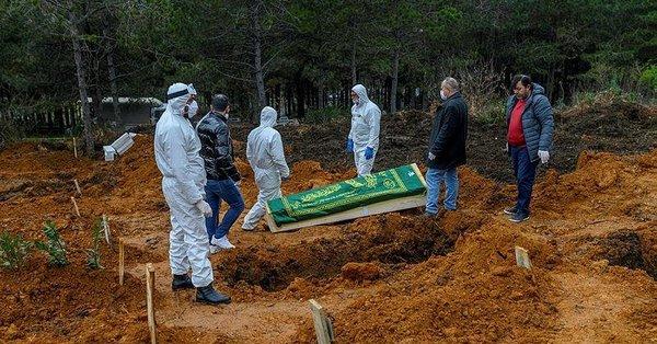 Foto - CENAZESİ OLANLAR, DEFİN GÖREVLİLERİ - Cenaze defin işlemlerinde görevli olanlar (din görevlileri, hastane ve belediye görevlileri vb.) ile birinci derece yakınlarının cenazelerine katılacak olanlar.