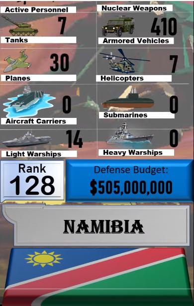 Foto - Nambiya