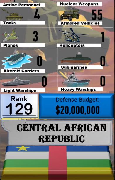 Foto - Orta Afrika Cumhuriyeti