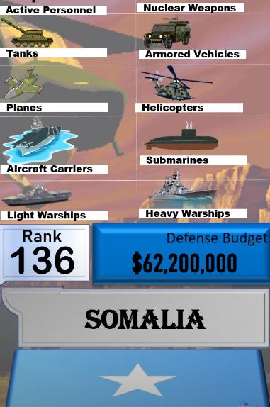 Foto - Somali