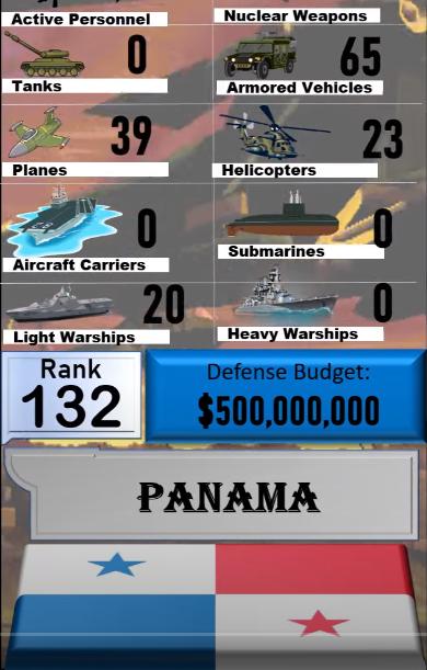 Foto - Panama