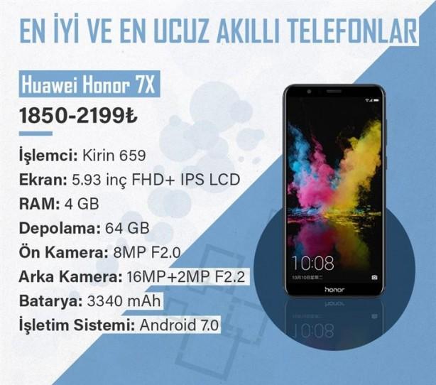 c6cf0a8c9b7ea En ucuz ve en iyi akıllı telefonlar hangileri? - Fotoğraf 2