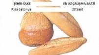 Ekmek için hangi ülke kaç saat çalışıyor?