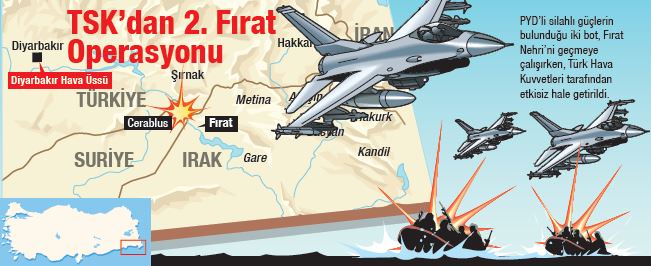 Türkiye PYD'yi Fırat'ta vurdu