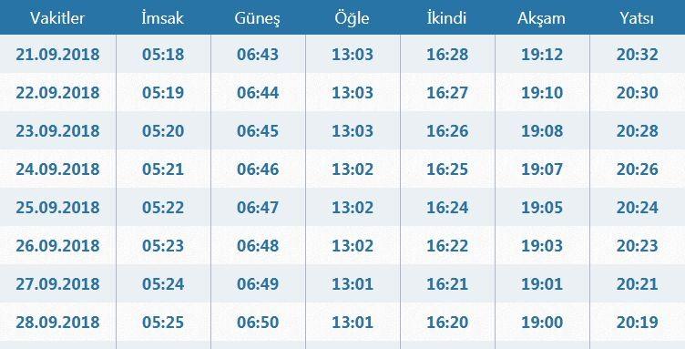 Istanbul Namaz Saatleri Istanbul Da Sabah Oglen Ikindi Aksam