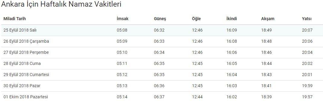 Ankara Ezan Saatleri