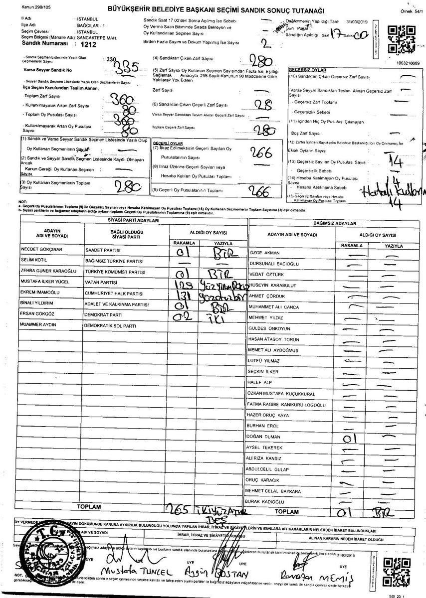 İstanbulda seçimin sonuclarını dəyişəcək seçki bülletenləri üzə çıxdı : Binəli Yıldırımın səslərini CHP-yə, hətta Vətən partiyasına yazdılar (Fotofakt)