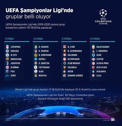 Uefa Sampiyonlar Ligi Maclari Ne Zaman Yeni Akit