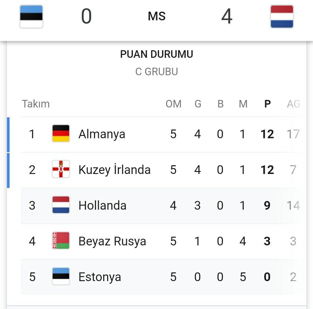 Estonya-hollanda maçı