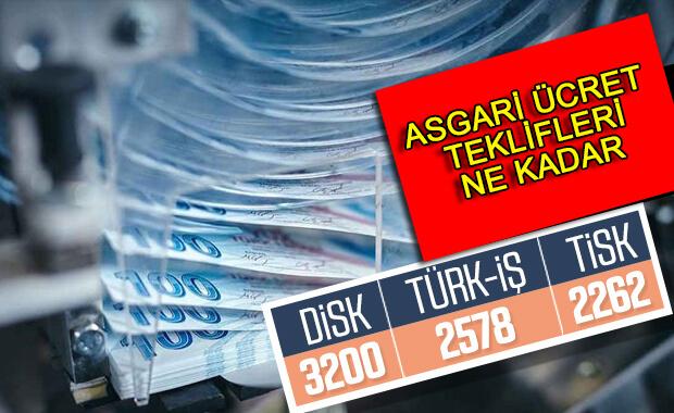 asgari ücret talebi ne kadar tisk disk türk iş asgari ücret