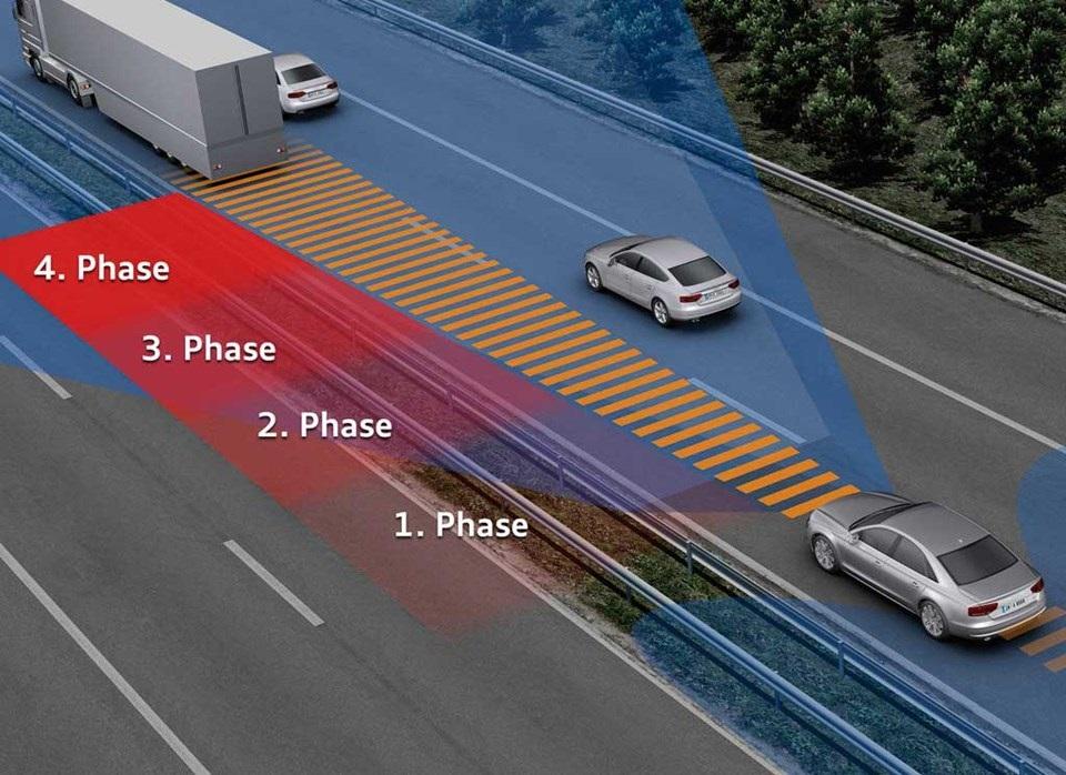 3-Acil Fren Sistemi ile ilgili görsel sonucu