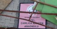 FETÖ'ye bağlı okulların tabelaları indirildi