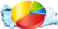 İşte CHP'yi gazlayan şirketin referandum anketi