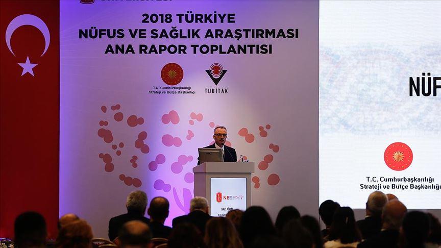2018 Türkiye Nüfus ve Sağlık Araştırması sonuçları