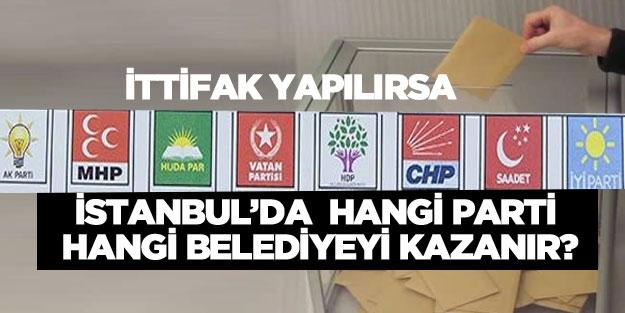 Mart 2019 yerel seçimlerde İstanbul'da kim hangi belediyeyi kazanır?