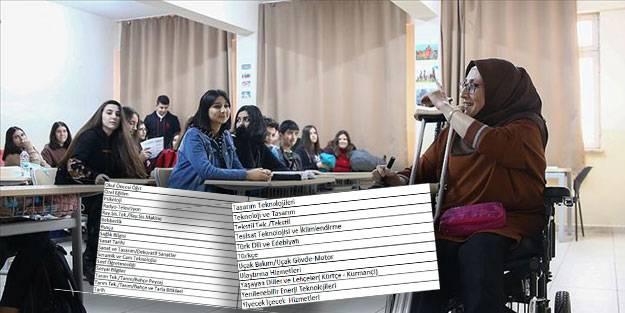 750 engelli öğretmen ataması kontenjanları listesi!