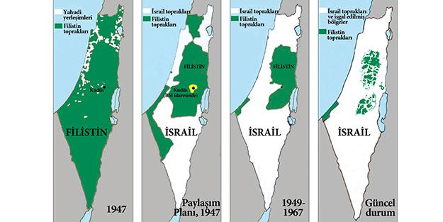 ABD, Filistin raporunda İsrail işgalini yok saydı!