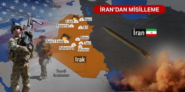 ABD İran'ı vurdu mu?