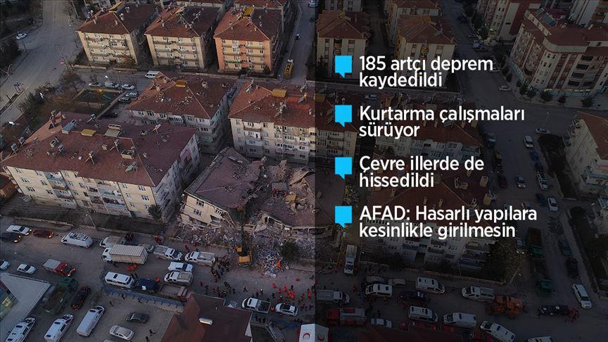 AFAD: Depremde ölenlerin sayısı 20 yaralı sayısı 1015 oldu