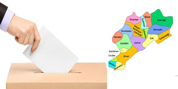 Afyonkarahisar seçim sonuçları 24 Haziran 2018