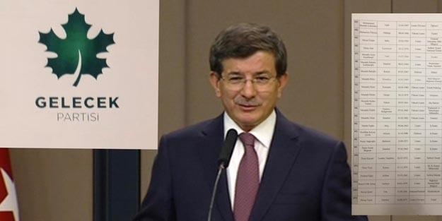 Ahmet Davutoğlu'nun kurduğu Gelecek Partisi'nde kimler var?