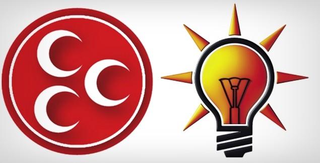 AK Partili Lütfi Elvan'dan MHP ilçe başkanlığına sürpriz ziyaret