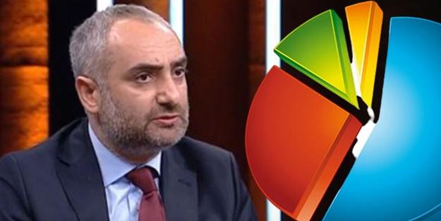 Özdağ'ın iddiası sonrası Saymaz harekete geçti!