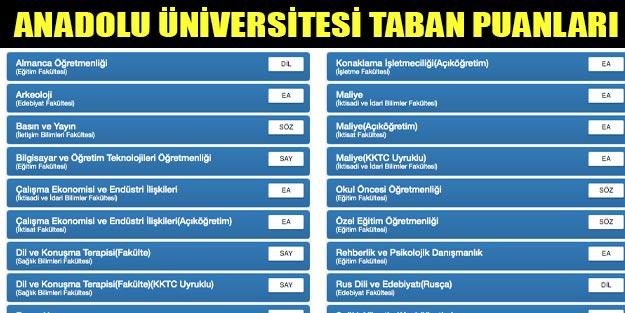 anadolu universitesi puanlari eskisehir