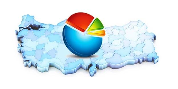 Anket sonuçları paylaşıldı! Pandemi sürecinde Türkiye'de en güvenilir kaynak belli oldu