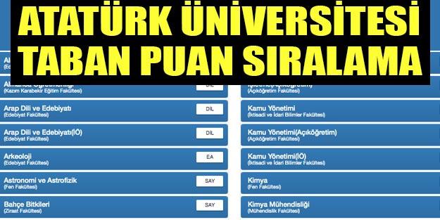 Atatürk Üniversitesi taban puanları 2 yıllık 4 yıllık Atatürk Üniversitesi taban puanları ve sıralama