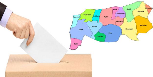 Aydın seçim sonuçları 24 Haziran 2018