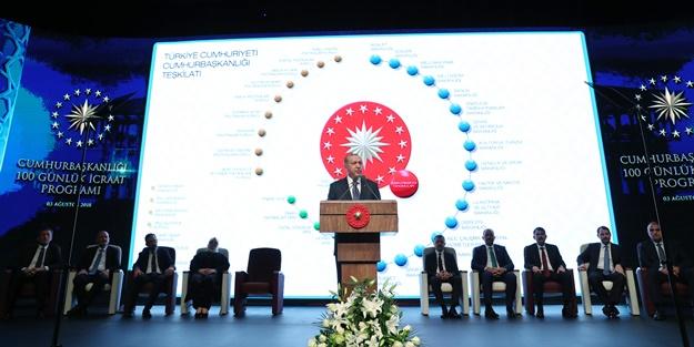 Başkan Erdoğan 100 Günlük İcraat Programını açıkladı