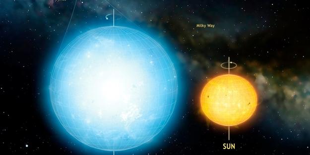 Bugüne kadar görülen en yuvarlak yıldız keşfedildi