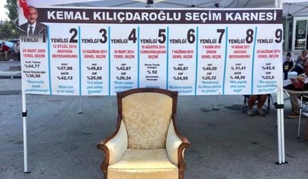 CHP'liler Kılıçdaroğlu'nu fena rezil etti! ile ilgili görsel sonucu