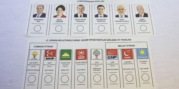 Cumhur ittifakı oy oranı | Millet ittifakı oy oranı Türkiye geneli