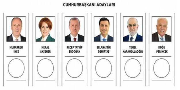 Cumhurbaşkanı adaylarının (Erdoğan Muharrem İnce Demirtaş Karamollaoğlu) son oy oranları 1. Turda cumhurbaşkanı seçilir mi?
