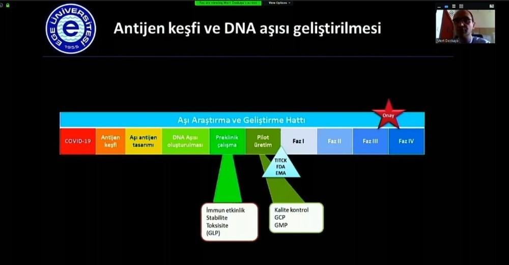 Ege'de DNA aşı projesi oluşturuldu