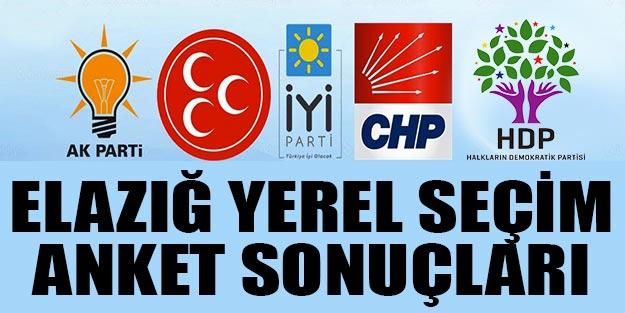Elazığ yerel seçim anket sonuçları 2019 yerel seçim sonuçları Elazığ