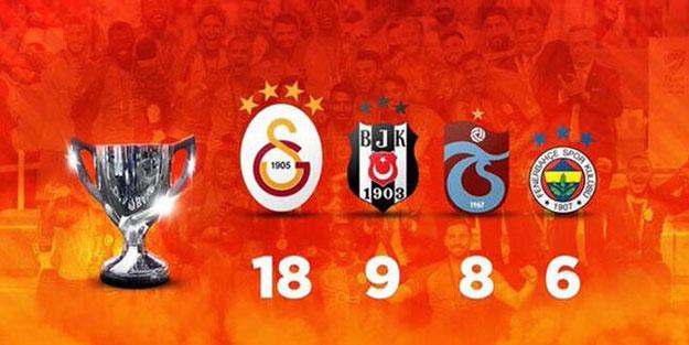 Galatasaray'dan göndermeli günaydın mesajı! Kupaları paylaştı