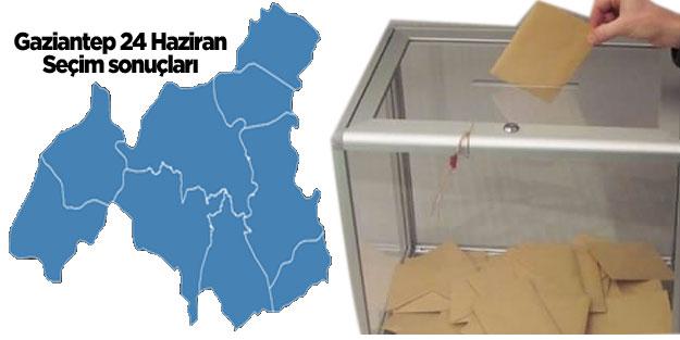 Gaziantep seçim sonuçları 24 Haziran seçimleri AK Parti MHP Cumhur İttifakı CHP İYİ Parti Saadet Millet İttifakı HDP Gaziantep oy oranları