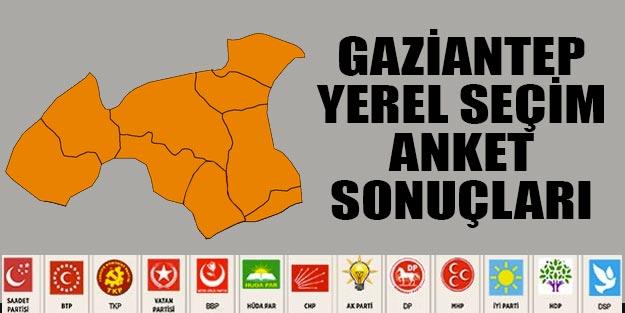 Gaziantep yerel seçim anket sonuçları 2019 yerel seçim sonuçları Gaziantep
