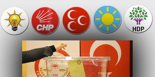 Hangi parti ne kadar oy alıyor? Son seçin anket sonuçları AK Parti CHP MHP İYİ Parti oy oranları