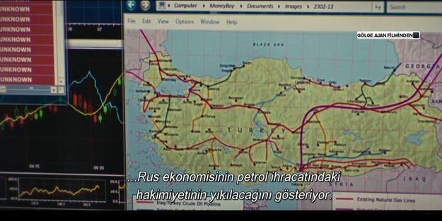 Hollywood Türk-Rus krizinin filmini çekti!