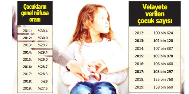 İfsad sözleşmesinin faturası çocuklara