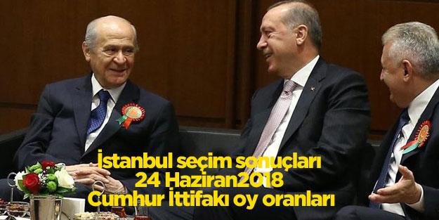 Megakent İstanbul 24 Haziran seçim sonuçları