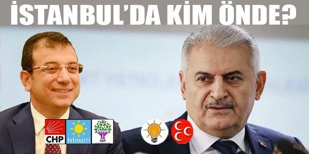 İstanbul seçim anket sonuçları 2019 Binali Yıldırım Ekrem İmamoğlu anket