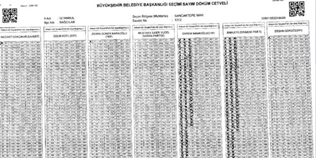 İstanbul'da dengeleri değiştirecek tutanaklar! Yıldırım'a 1 oy, İmamoğlu'na 131 oy