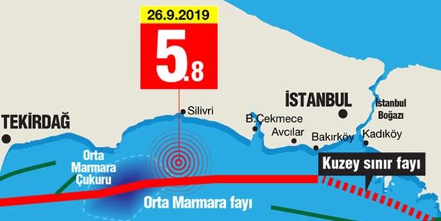 İstanbul'daki 5.8'lik depremle ilgili çarpıcı rapor: